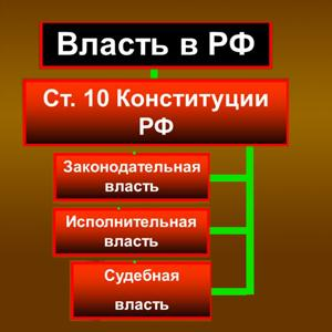 Органы власти Вербовского